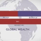 Η κρίση εκτόξευσε την παγκόσμια ανισοκατανομή εισοδήματος σε πρωτόγνωρα ύψη